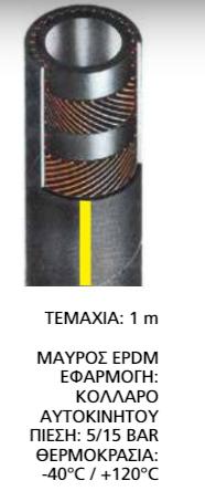 Κολλάρο ψυγείου αυτοκινήτου με λινά - 5/15 bar - 18mm , διαστασεις 18 x 24