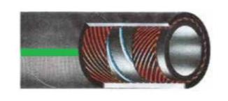 Σωλήνας σπιράλ , ελαστικό νερού με σύρμα και λινά - 10 bar - 2 inch , 40m