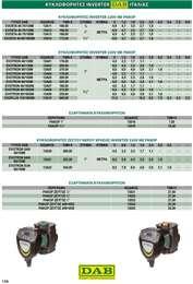 Κυκλοφορητές dab inverter και εξαρτήματα κυκλοφορητών