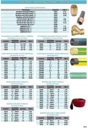 Υδραυλικά εξαρτήματα και σωλήνες λάστιχα