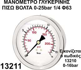 Mανόμετρο γλυκερίνης πίσω βόλτα 1/4 Φ63 0-25bar
