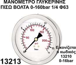 Mανόμετρο γλυκερίνης πίσω βόλτα 1/4 Φ63 0-160bar