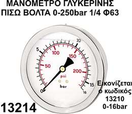 Mανόμετρο γλυκερίνης πίσω βόλτα 1/4 Φ63 0-250bar
