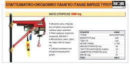 Παλάγκο Οικοδομικό Κάτω Στήριξη 200kg L'EUROPEA ΙΤΑΛΙΑΣ