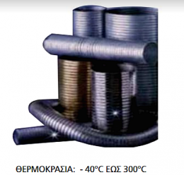 Μεταλλικό σπιράλ πίσσας - ατμού - εξατμίσεων 20 x 25 inch ,50m