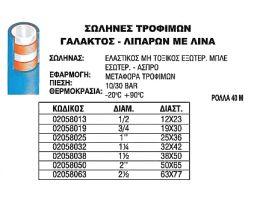 Σωλήνας ελαστικός τροφίμων γάλακτος - λιπαρών με λινά 25x36